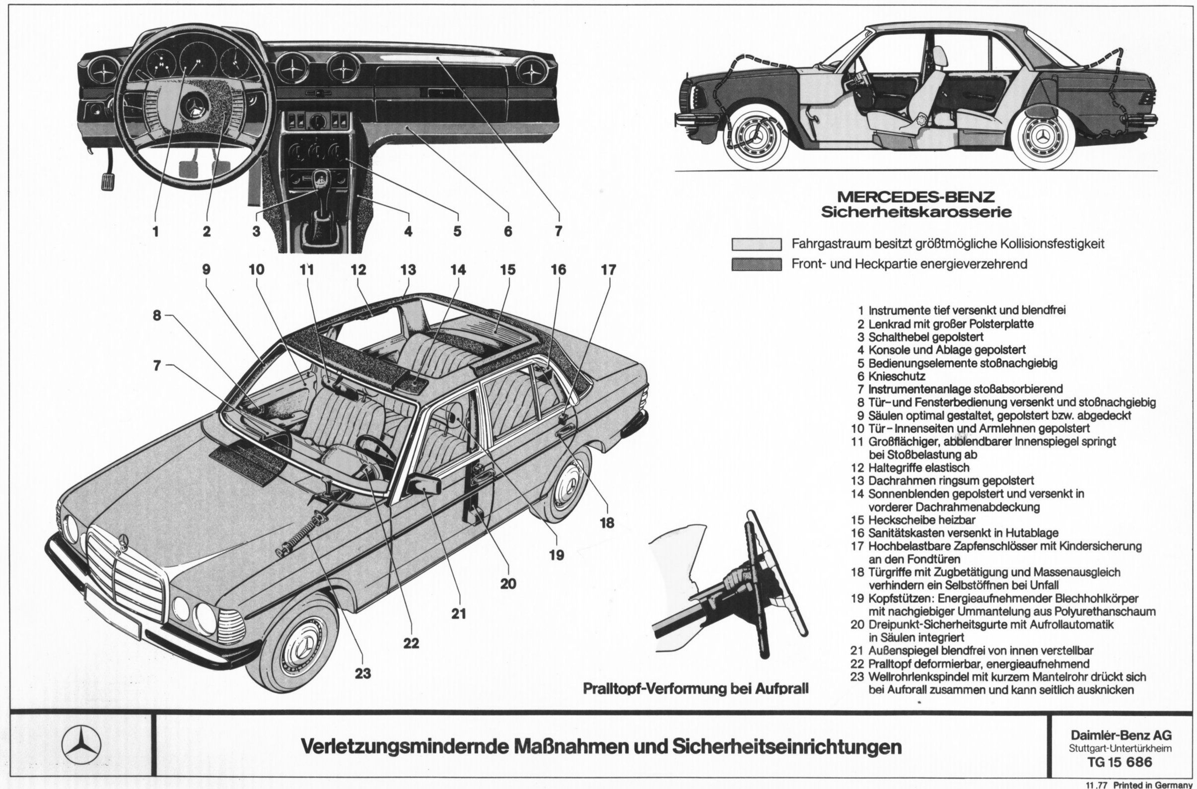 Indragoin39s 1984 MercedesBenz W123280E w123 in 2018