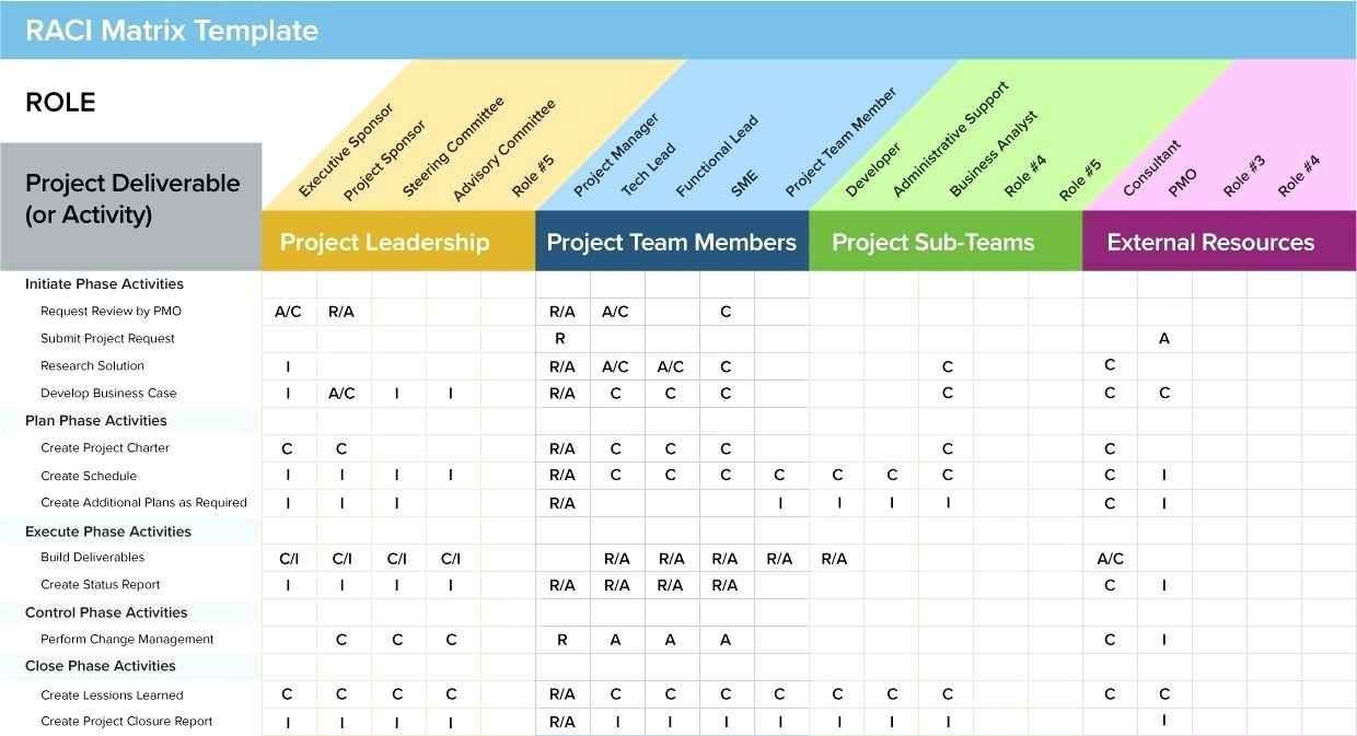 Excel Employee Capacity Planning Template Capacity