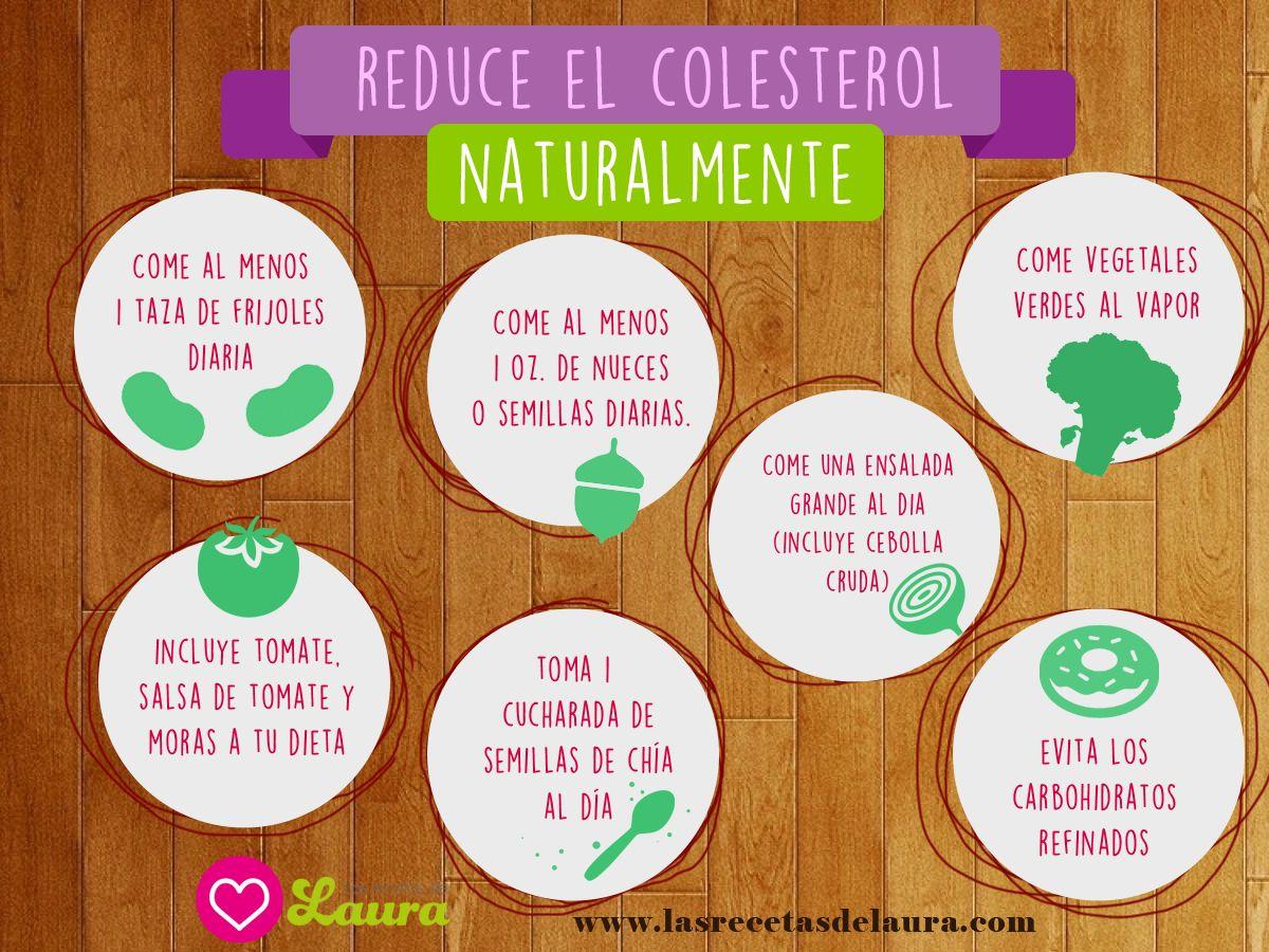 Los mejores tips para REDUCIR EL COLESTEROL de forma natural! Come saludable: