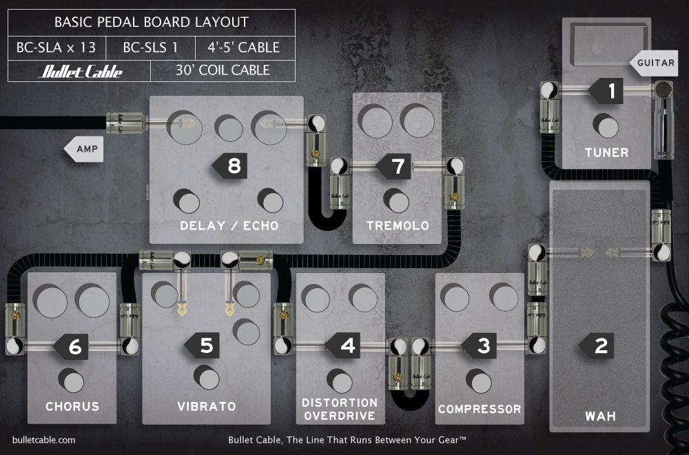 pedalboard power wiring diagram image 4