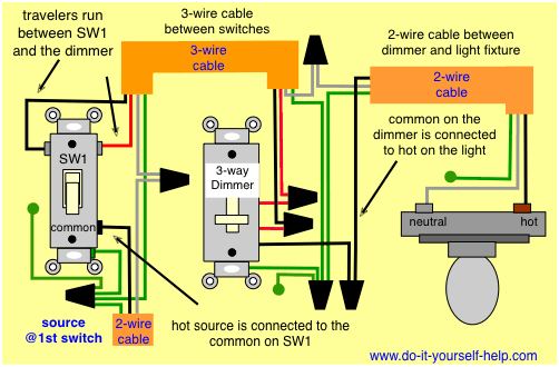 3 way dimmer wiring diagram Light switch wiring, 3 way