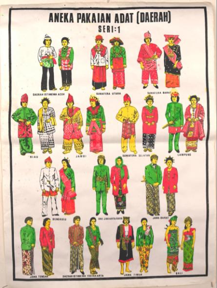 Baju Jawa Timur