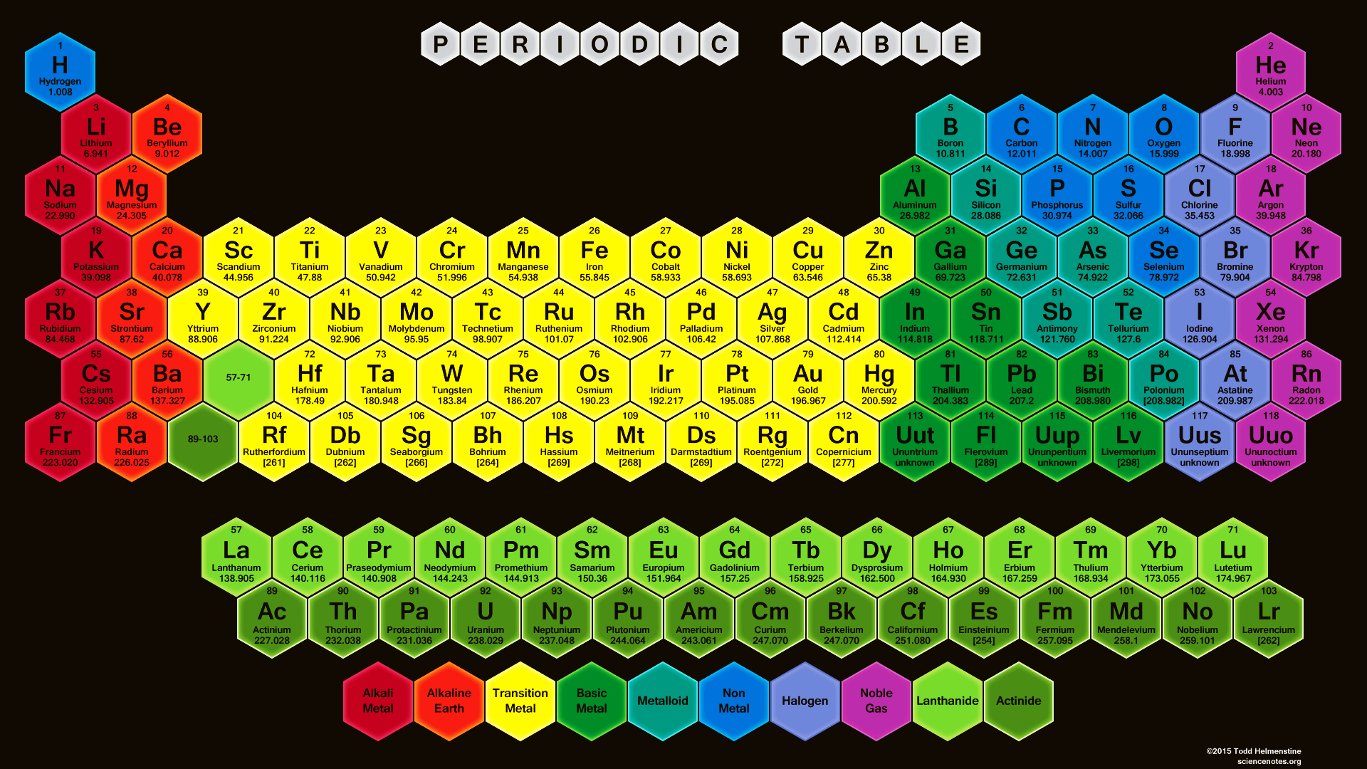 Honeycomb And Hexagon Periodic Tables