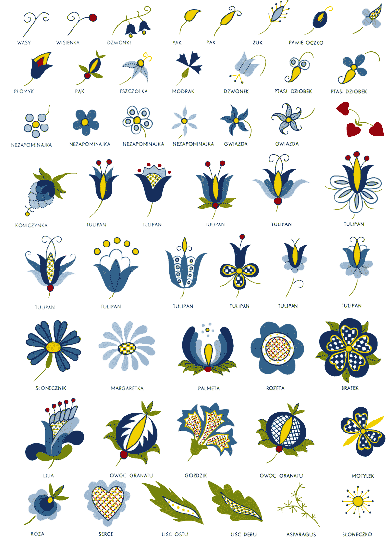 Kashubian embroidery patterns (Poland). Meaning of colors: royal ...