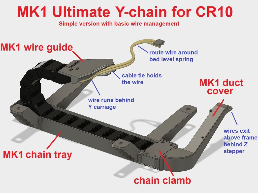 Cr 10 Ultimate Y Chain Mk1 Y Axis Drag Chain For Bottom Mounting By Superkris Cable Tie Mk1 3d Printer