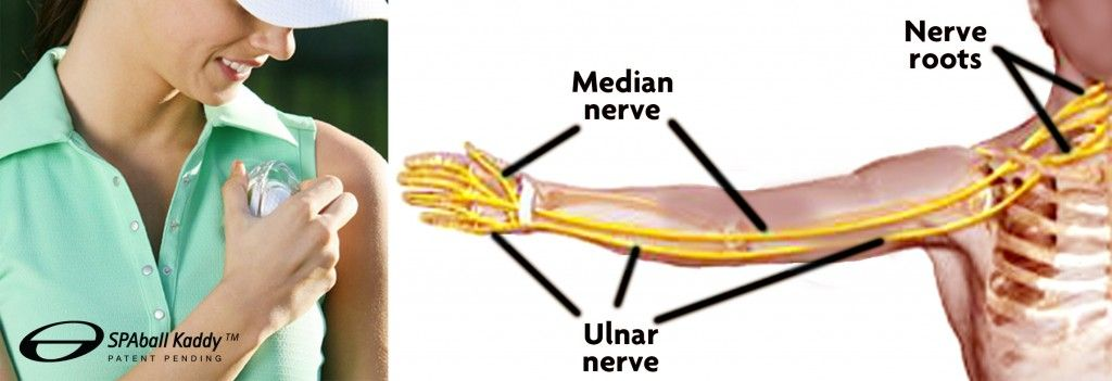 How do you massage sciatica with trigger points
