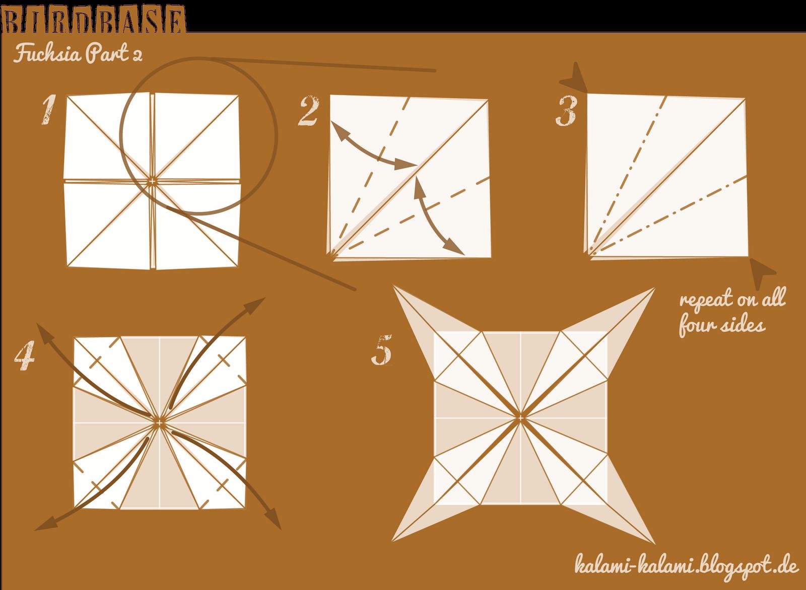 Meistens entstehen meine Modelle aus der Variation verschiedener Grundformen. So ist es auch bei diesem Modell, dass ich bereits im März die...