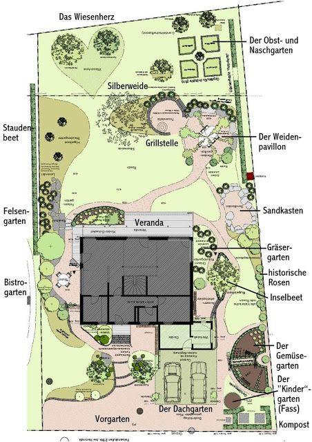 Gartenplanung Garten Grundriss Ein Schweizer Garten Garten Planen