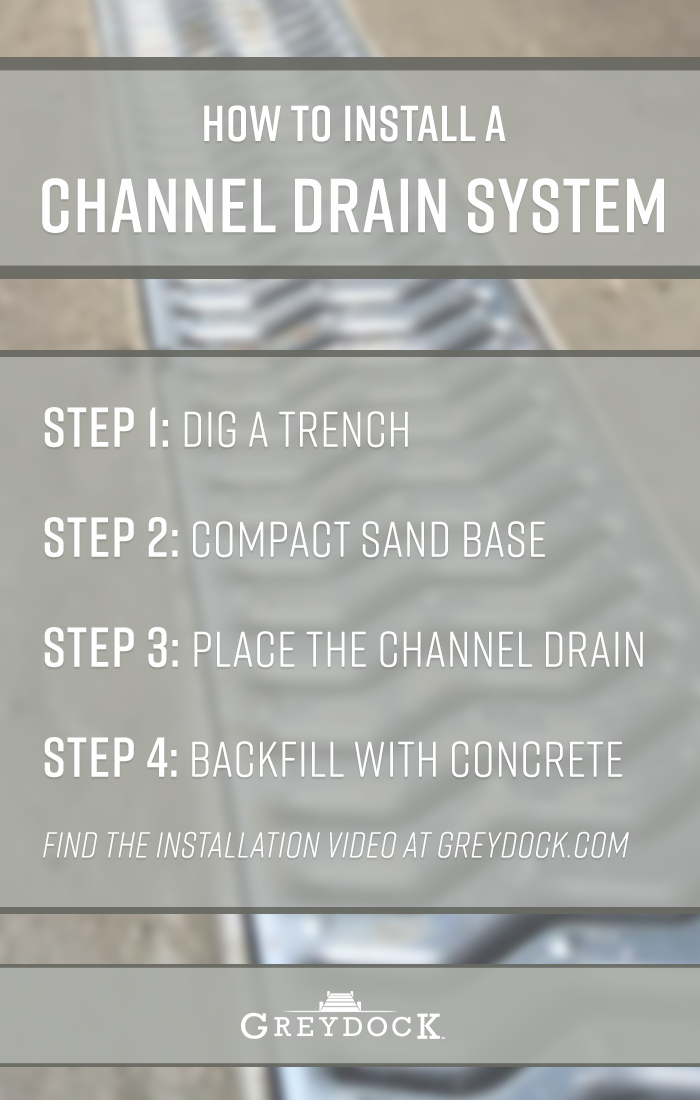 How To Install A Channel Drain System Drainage Solutions Installation Linear Drain