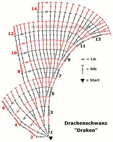 Häkelschrift Drachenschwanz Häkeln Pinte