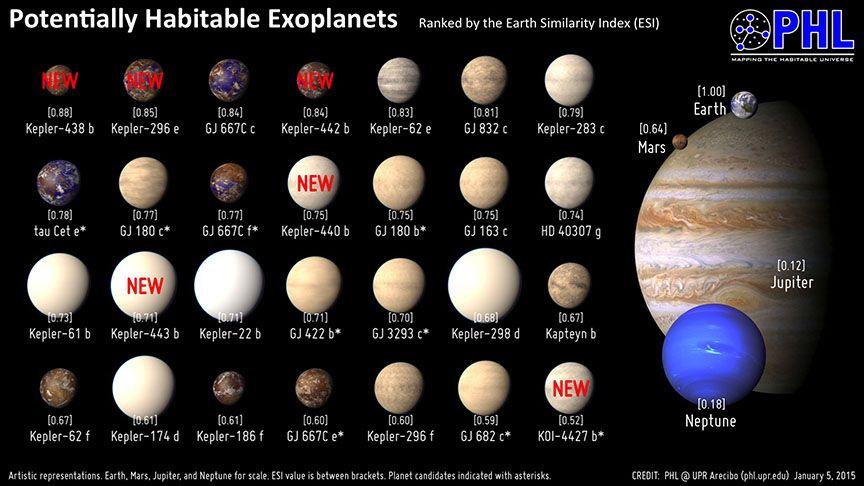 habitable planets list - 864×486