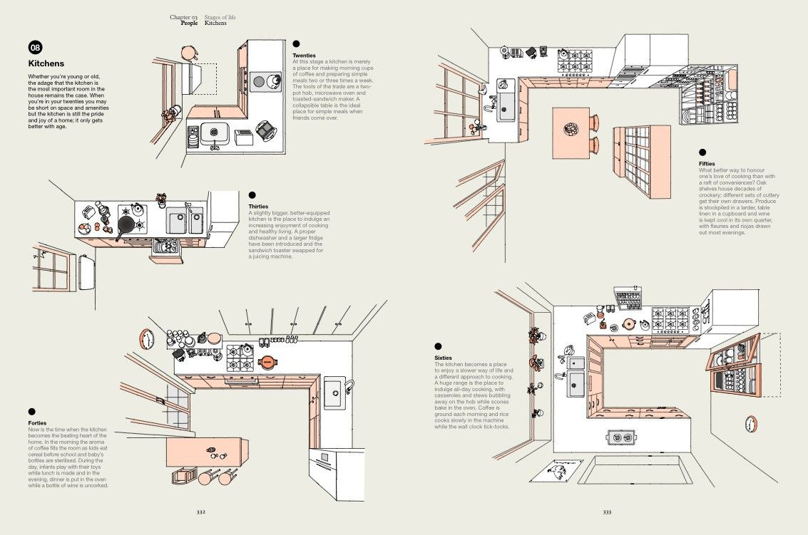 The Monocle Guide To Cosy Homes Design 設計 Diagram Cozy House