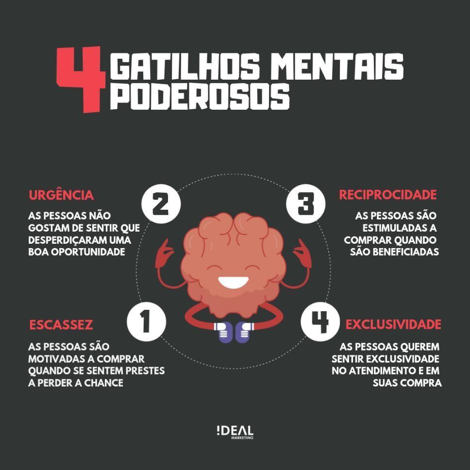 Dica do dia: Gatilhos mentais!!!
