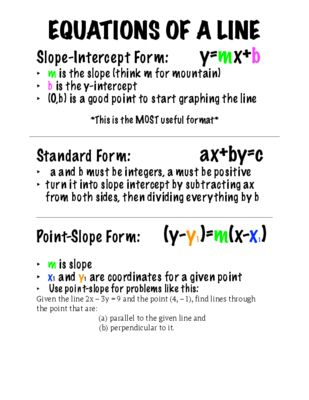 Equations of a Line Handout from Math, Books  Hobbies on