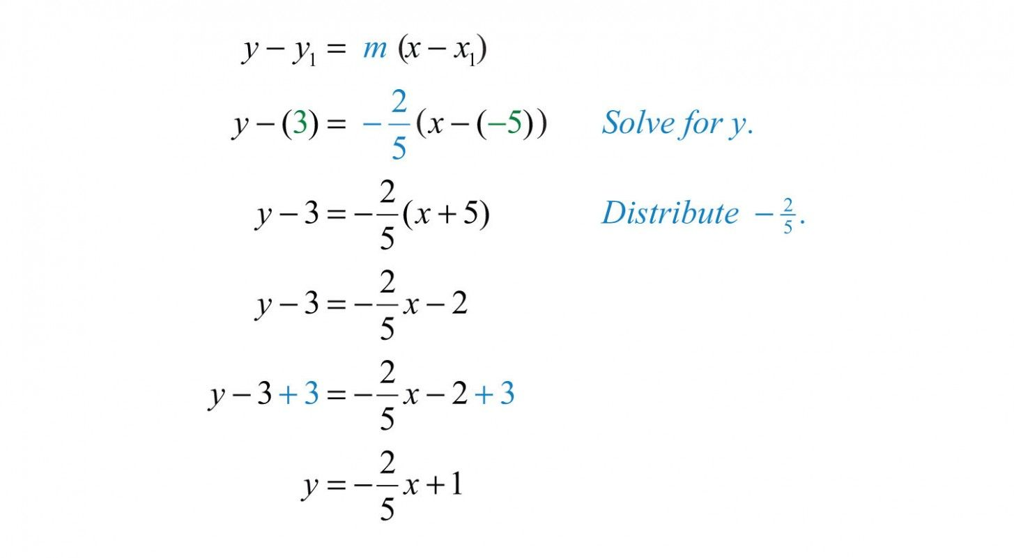 Slope Intercept Form Is Ten Mind Blowing Reasons Why Slope