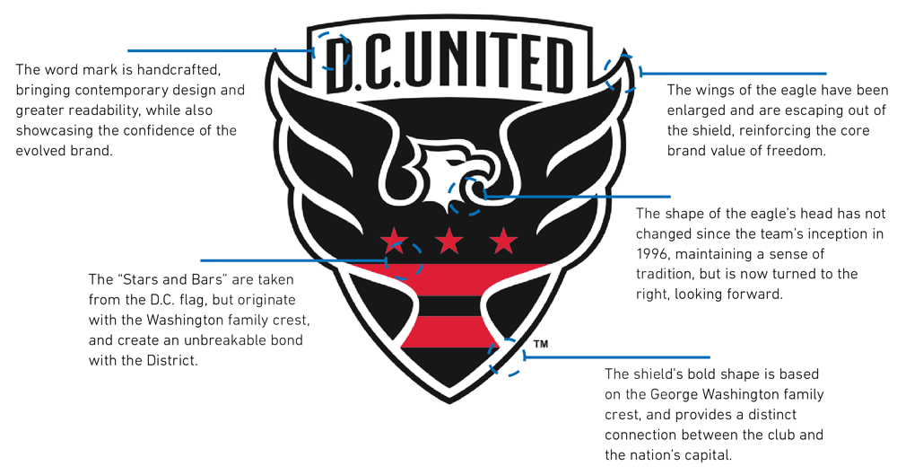 Brand New New Logo For D C United By Red Peak Group Soccer Logo Sports Logo The Unit