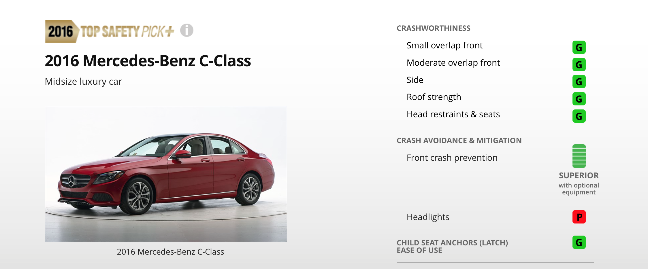 2016 Mercedes Benz C Class Earns A Top Safety Pick Rating Through Iihs Benz C Mercedes Benz Benz