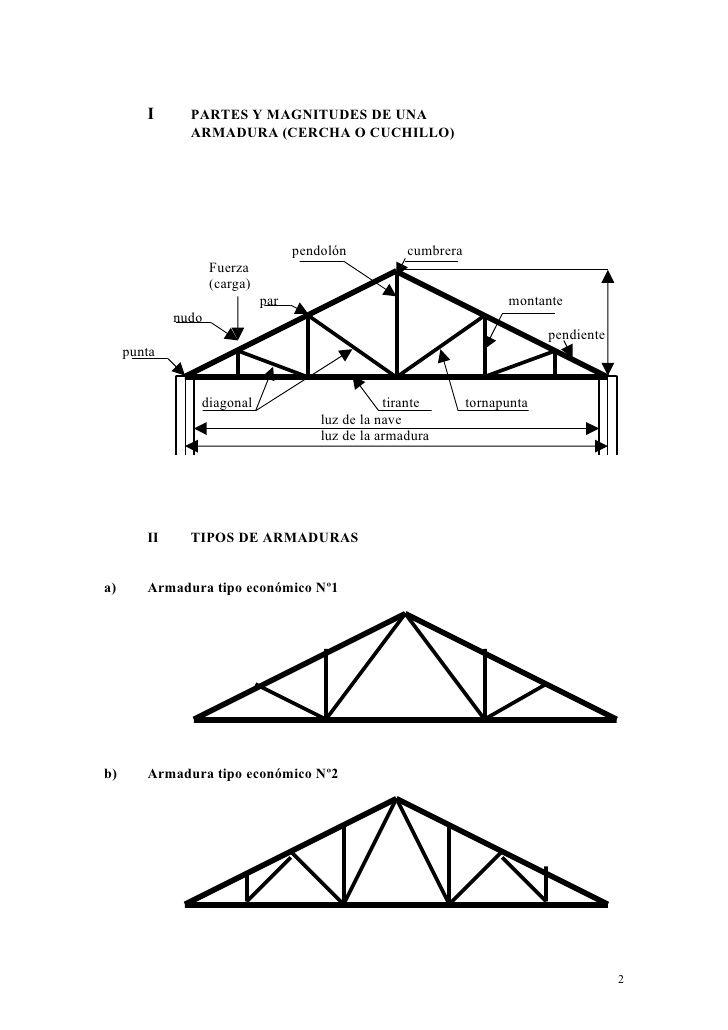 Resultado De Imagen De Estructura De Techos De Madera A Dos