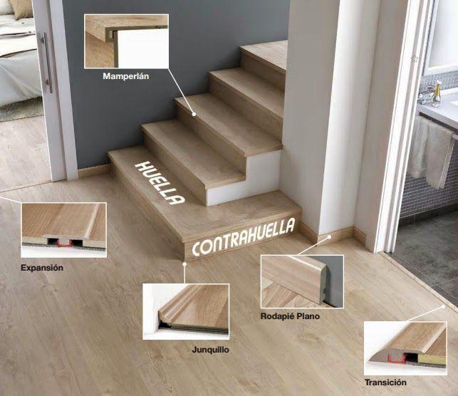 Forrar escaleras con parquet tarima o suelo laminado tipos de mamperl n escaleras suelo - Tipos de suelo laminado ...