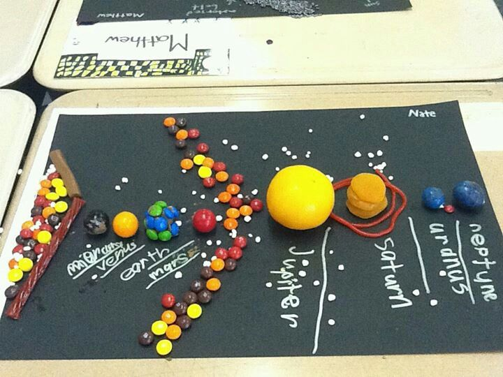 Use Candy And Fruit To Make A Model Of The Solar System As An Assessment This Is Solar System Projects For Kids Solar System Projects Solar System Unit Study