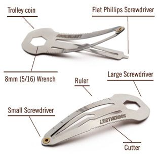 Miniherramienta clip para el cabello.