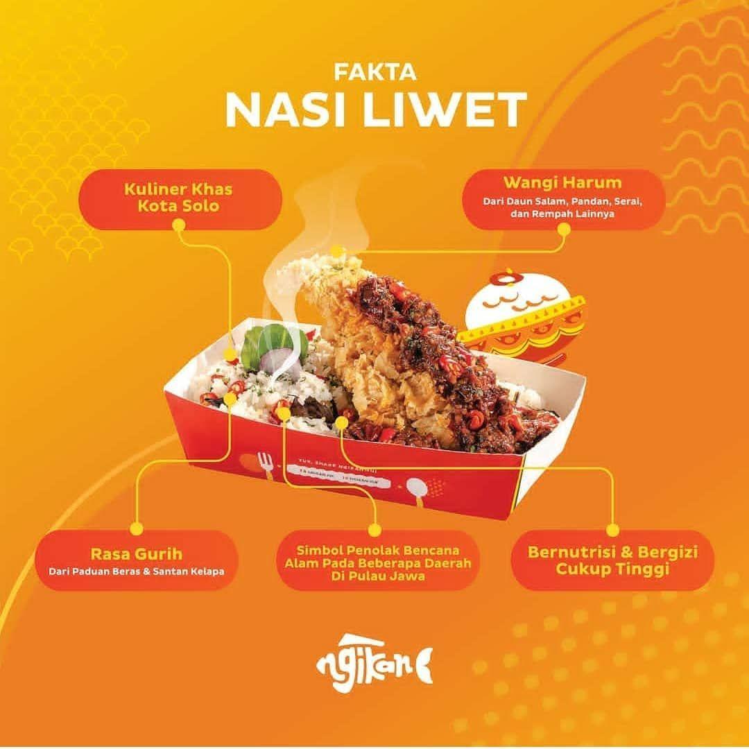 Fakta Fakta Unik Nasi Liwet Mohon Bersabar Ya Teman Teman Stay Tune Ngikanyuk Ngikan Itstimetongikan Semaranghits Unneshits Semarang T Food Hashtags