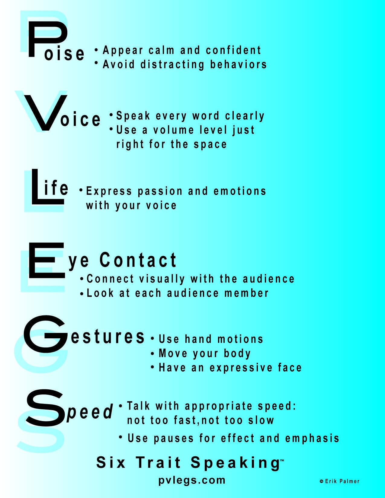 Image Result For Oral Presentation Skills