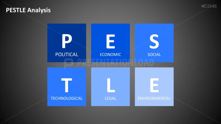pest / pestel / pestle analysis | presentationload | templates ppt, Powerpoint templates