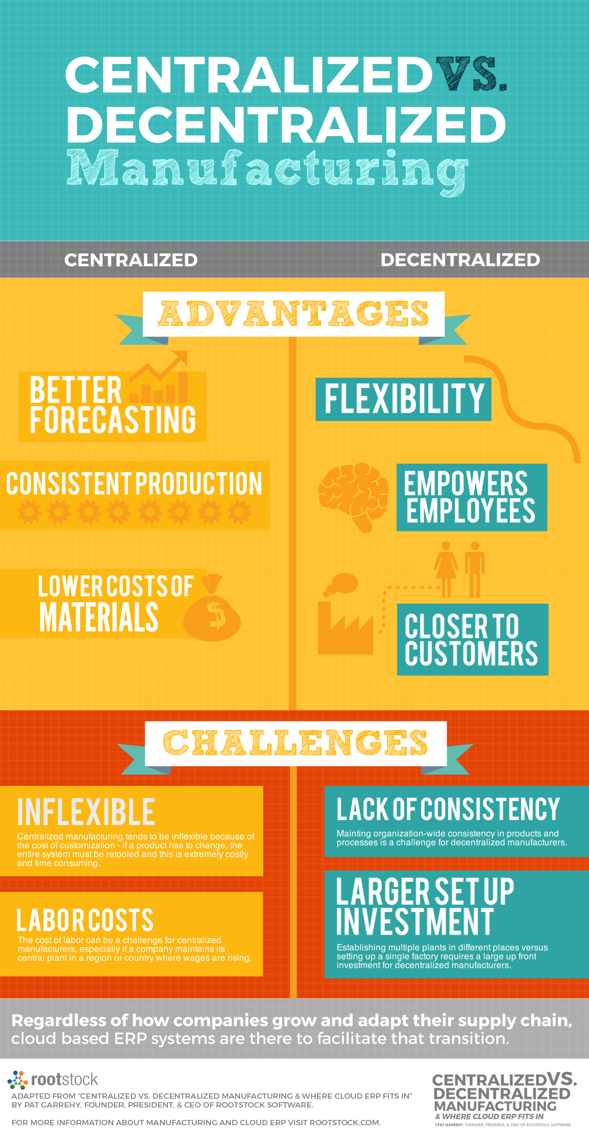 Sarah Chapman As Discussed In Chapter 24 This Infographic Shows Some Of The Key Advantages And Disadvantages Between Cen Cloud Based Sarah Chapman Erp System