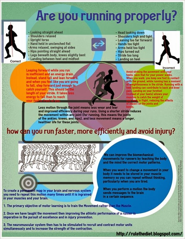 Are You Running Properly  Infographic  LetSo Go Fitness