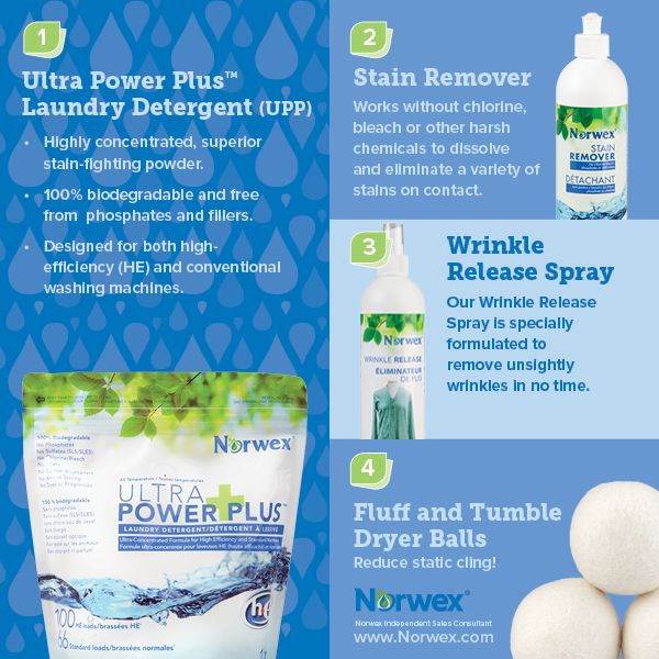 Norwex 1 Ultra Power Plus Laundry Detergent 2 Stain Remover