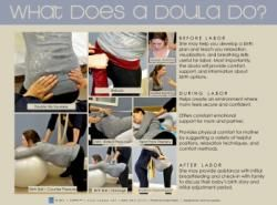 Poster describing what things a doula can do for a laboring mom