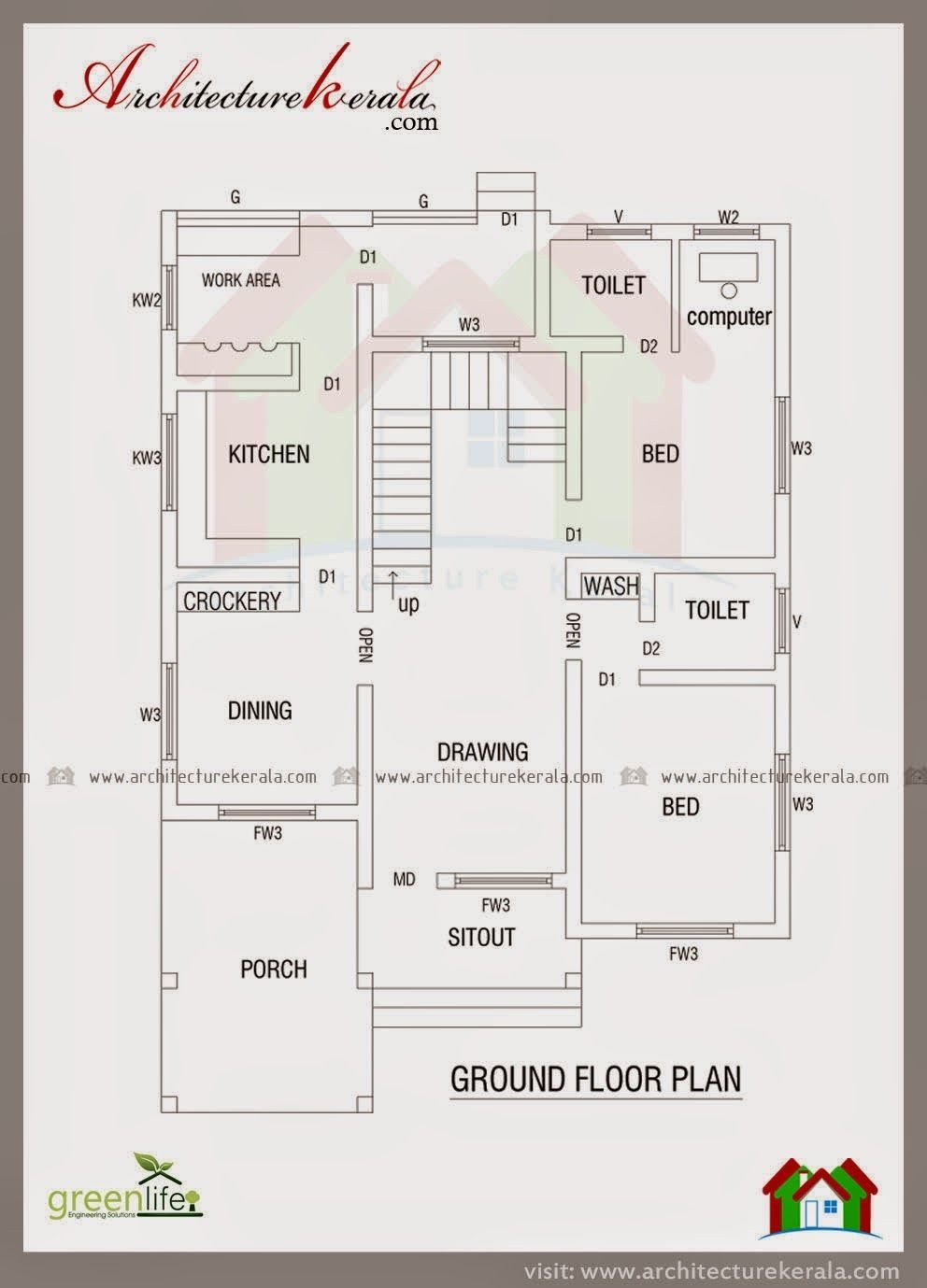 Modern House Floor Plan With Elevation Contemporary Elevation And House Plan Kerala House Design Low Cost House Plans Home Design Floor Plans