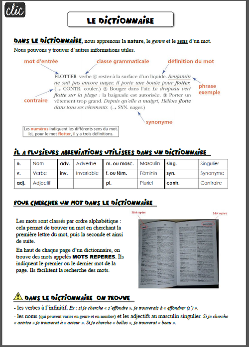 Utiliser Le Dictionnaire Teaching French French Education French Worksheets