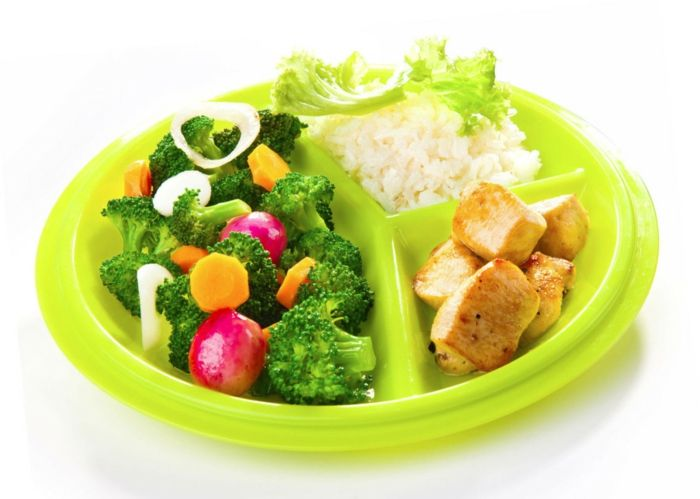▷ 1001 + Ideen und Rezepte für Ihre ausgewogene Ernährung