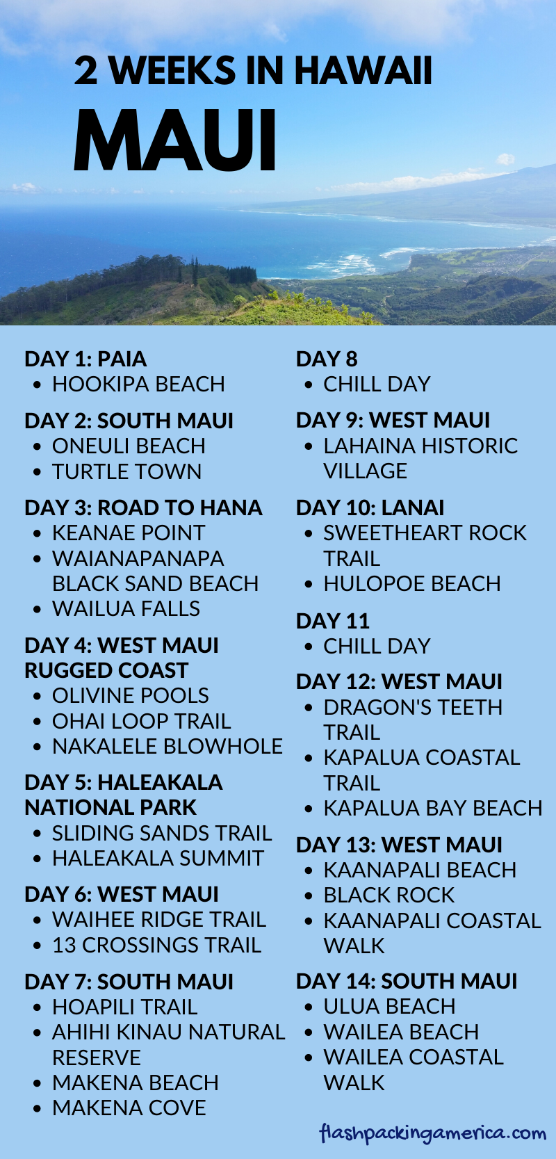 , 2 Wochen in Maui Hawaii Route 🌴 Maui Reise-Blog, Travel Couple, Travel Couple