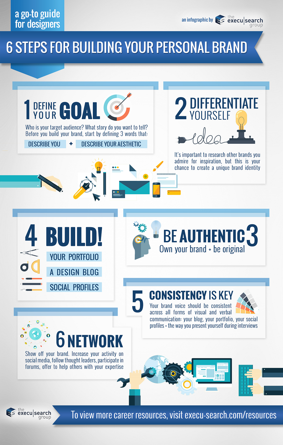 A Go To Guide Personal Brand Building In 6 Simple Steps Infographic Personal Branding Branding Infographic Job Search Motivation