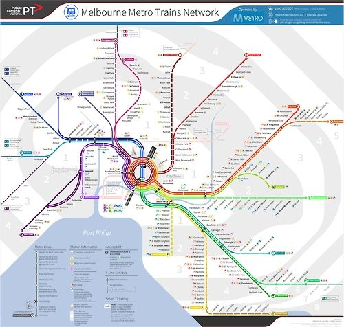 Unofficial Future Map Melbourne Metro Train Network By Bernie