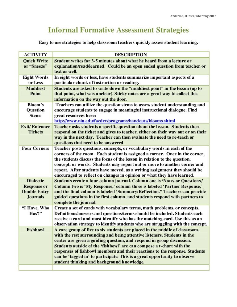 informal-formative-assessment-strategies by North Carolina Middle - formative assessment strategies