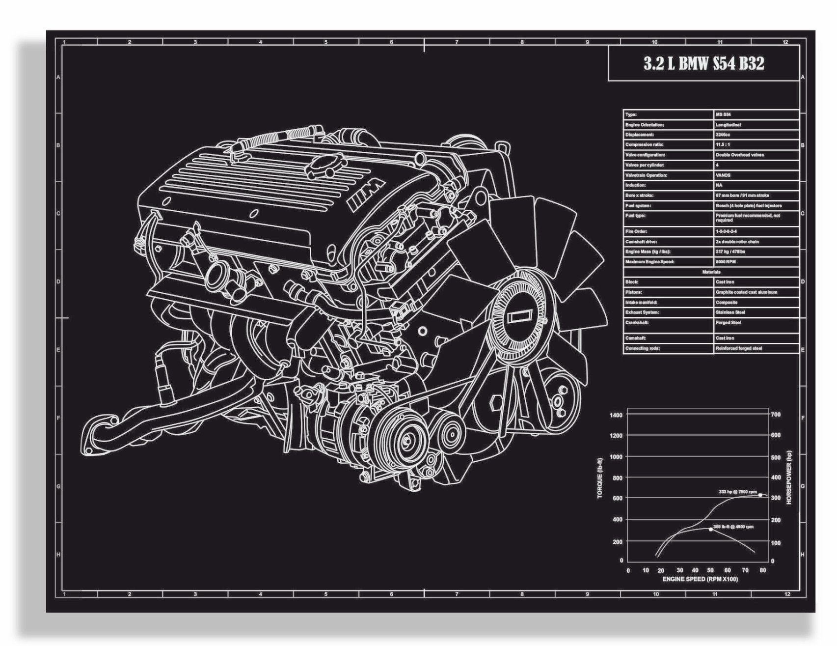 hight resolution of bmw e46 m3 s54 b32 engine