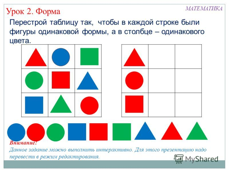 Gdz Obshestvoznanie 10 Klass Kravchenko Praktikum Bar Chart Chart