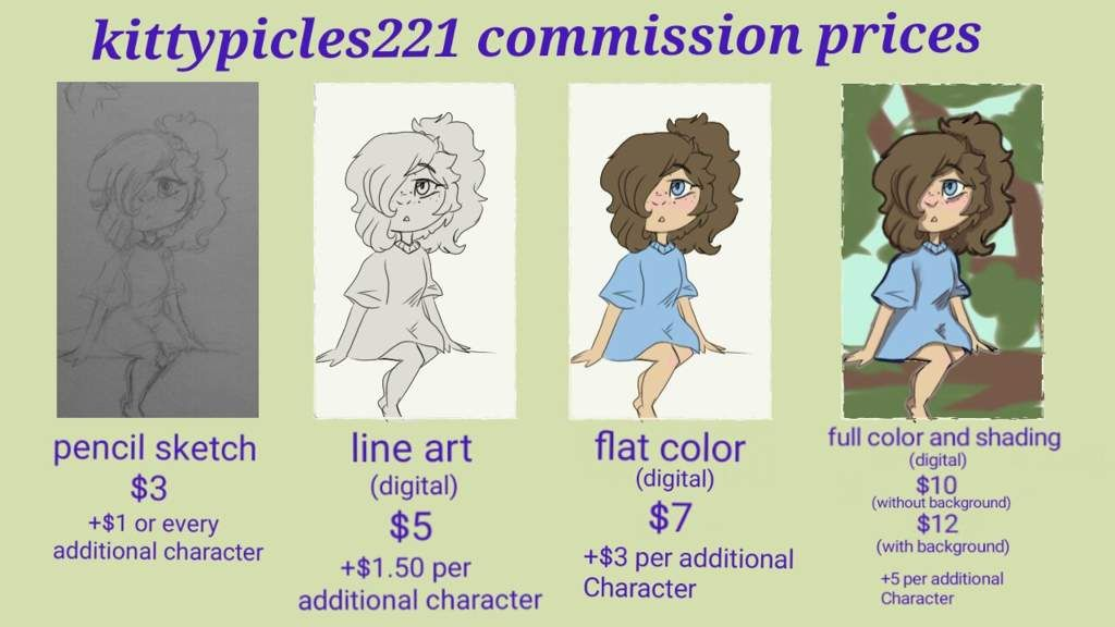 Commission prices for digital Arts And OCs Amino digital