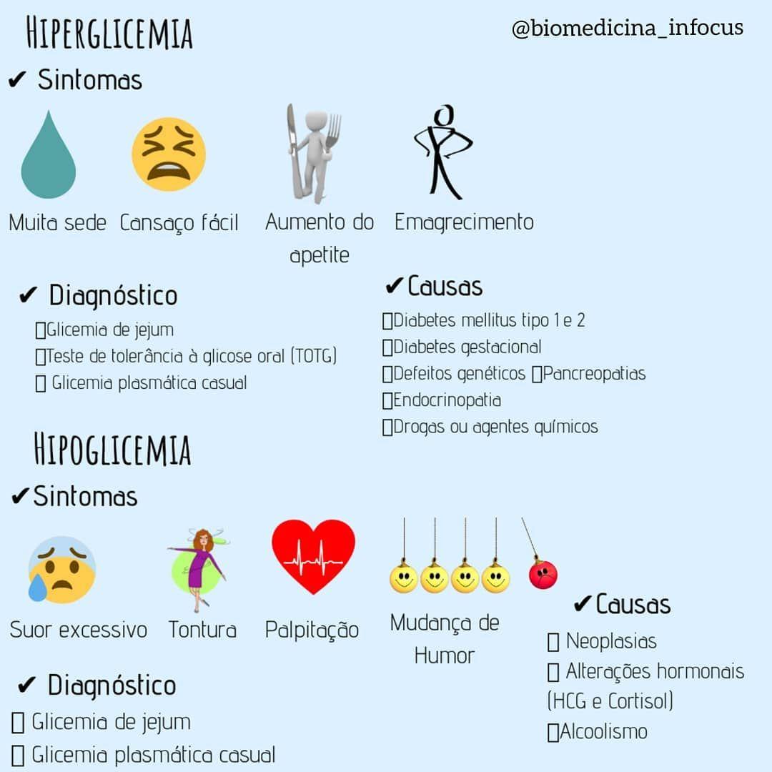 metas glicemia diabetes sintomas gestacionales