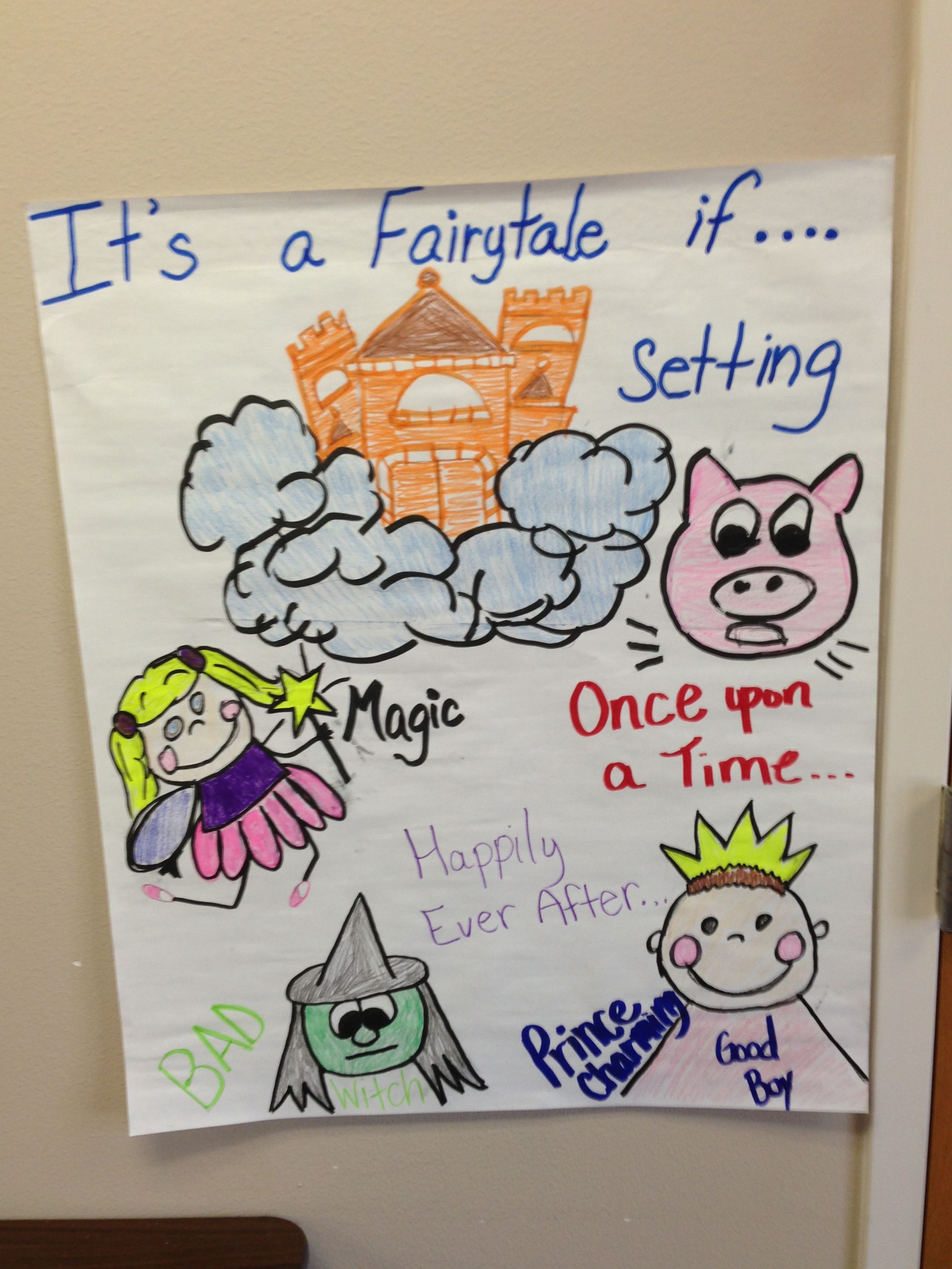 Fairy Tale Anchor Chart For First Grade