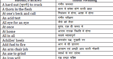 Top 1000 Idioms and Phrases with Hindi Meaning PDF Download   idioms