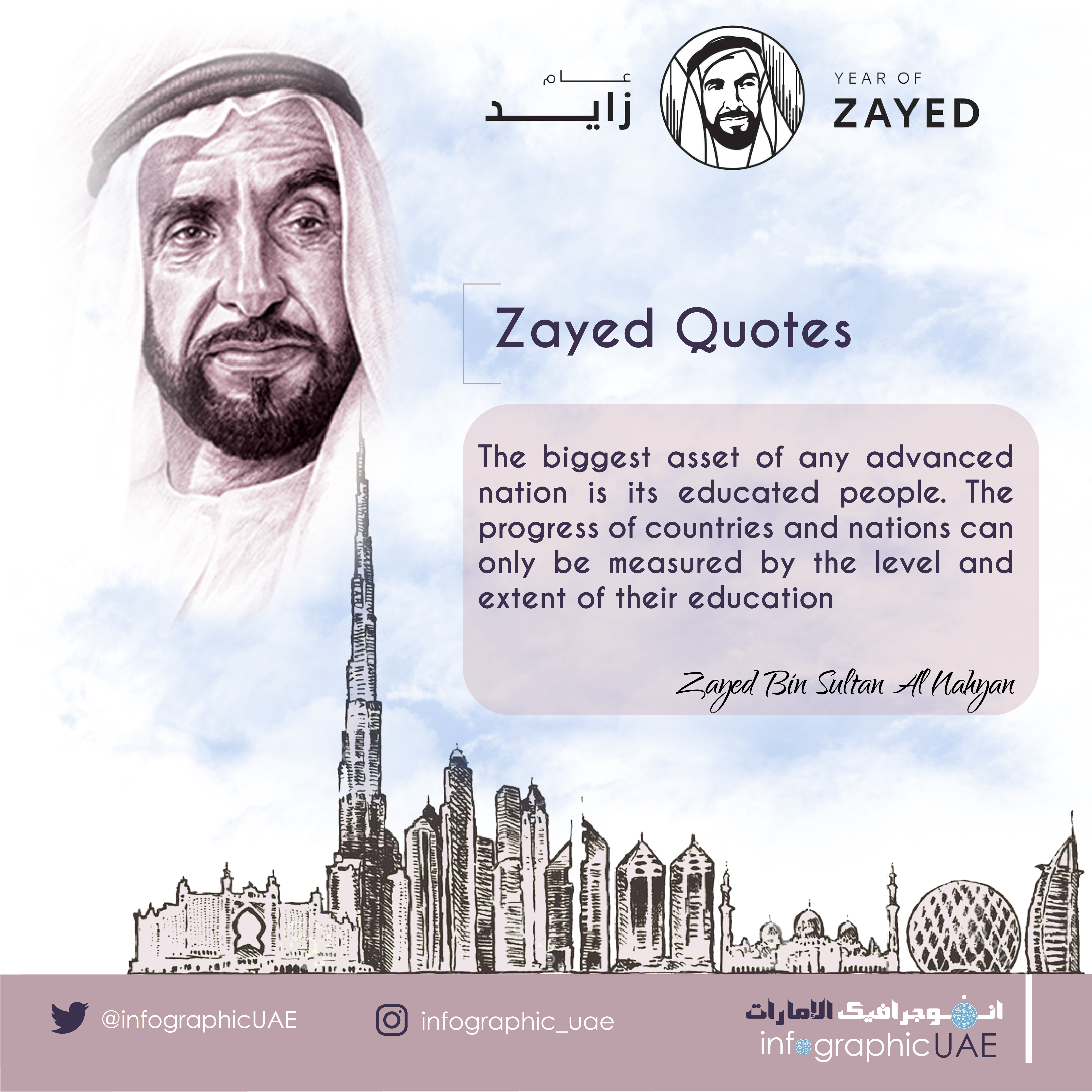 Uae National Day Quotes: Zayed Quotes #yearofzayed