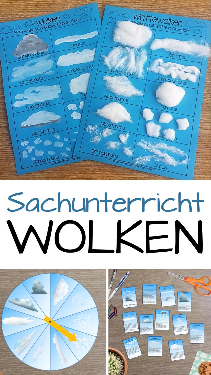 Wetterfrosch Wolken Sachunterricht Materialsammlung – Sachunterricht ...