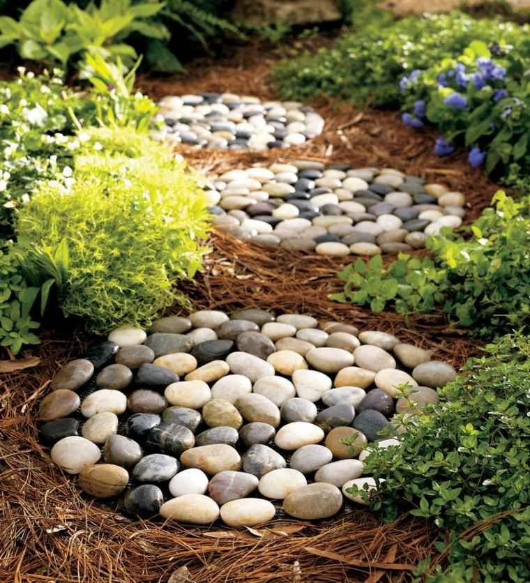 Modele De Jardin Avec Galets Idees Deco Jardin Zen Modele De Jardin Idees Jardin Idee Deco Jardin