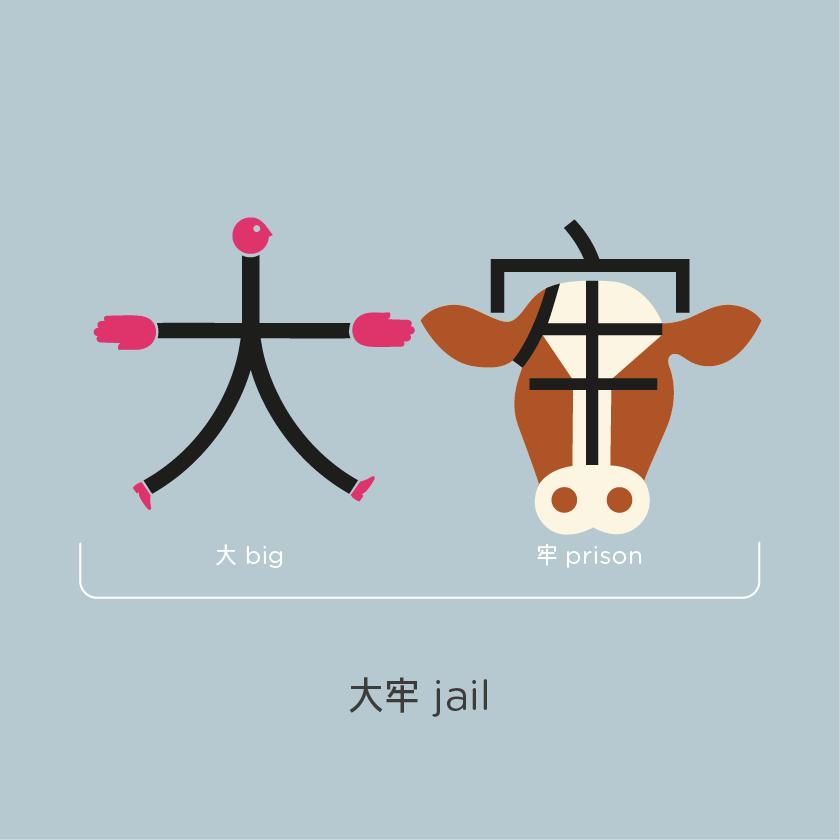 Chineasy - Jail