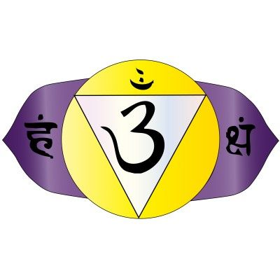Third Eye Chakra Color Indigo Symbol A Lotus Flower With Two Large White Petals Element